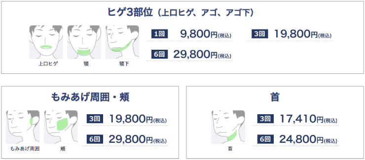 湘南美容クリニック(ひげ脱毛の上口ヒゲ、あご、あご下、もみあげ周囲、ほほ、首)の値段